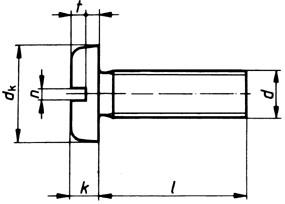 Linsenschraube mit Schlitz M4x12